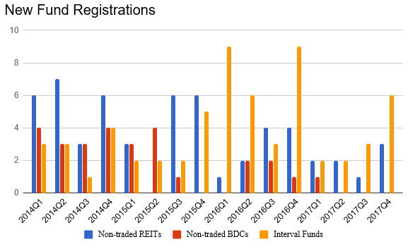 new fund registrations.png