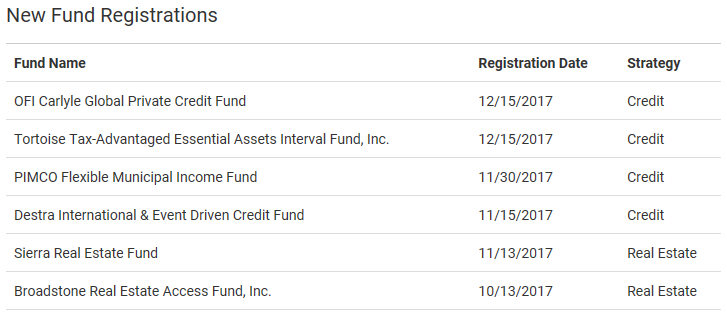 top ten funds.png